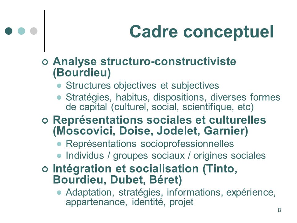 8 Cadre conceptuel Analyse structuro-constructiviste (Bourdieu) Structures objectives et subjectives Stratégies, habitus, dispositions, diverses forme