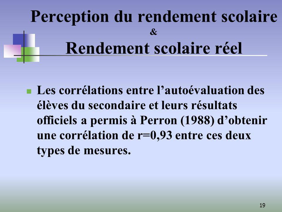 19 Perception du rendement scolaire & Rendement scolaire réel Les corrélations entre lautoévaluation des élèves du secondaire et leurs résultats officiels a permis à Perron (1988) dobtenir une corrélation de r=0,93 entre ces deux types de mesures.