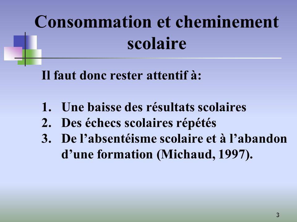 3 Il faut donc rester attentif à: 1.Une baisse des résultats scolaires 2.Des échecs scolaires répétés 3.De labsentéisme scolaire et à labandon dune formation (Michaud, 1997).