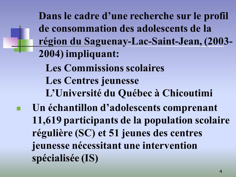 4 Dans le cadre dune recherche sur le profil de consommation des adolescents de la région du Saguenay-Lac-Saint-Jean, (2003- 2004) impliquant: Les Commissions scolaires Les Centres jeunesse LUniversité du Québec à Chicoutimi Un échantillon dadolescents comprenant 11,619 participants de la population scolaire régulière (SC) et 51 jeunes des centres jeunesse nécessitant une intervention spécialisée (IS)