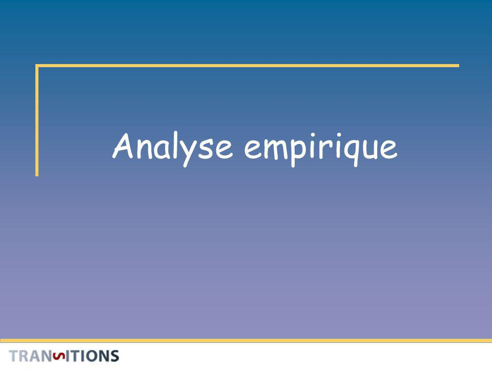 Analyse empirique