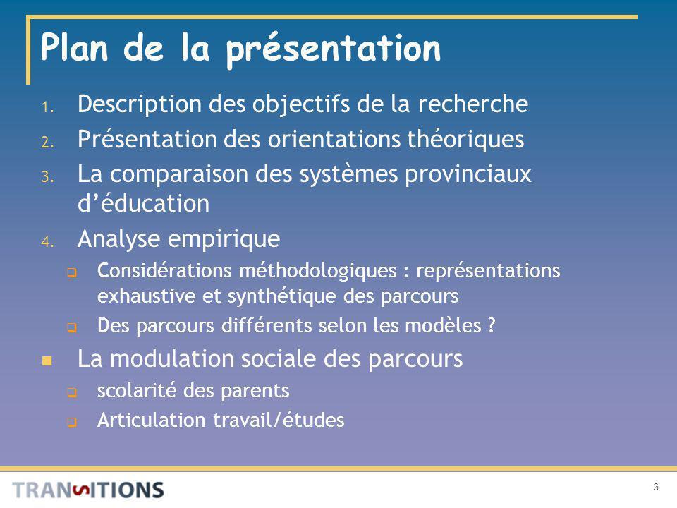 3 Plan de la présentation 1. Description des objectifs de la recherche 2.