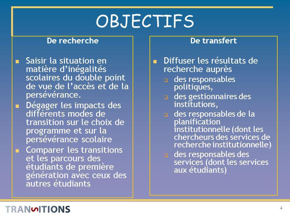 5 Définitions des parcours 1.Suite dévénements relatifs à lexpérience éducative 2.