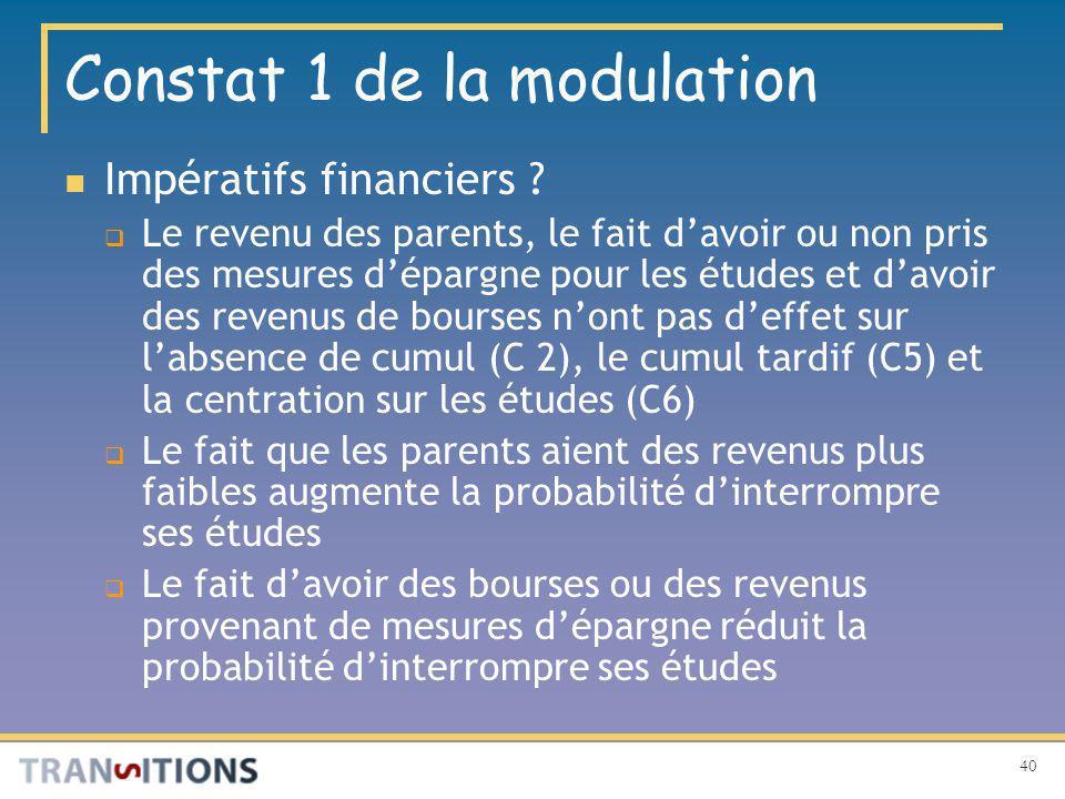 40 Constat 1 de la modulation Impératifs financiers .