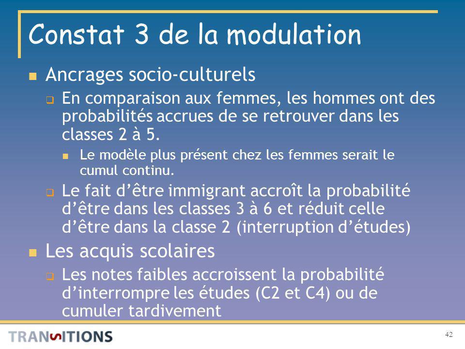 42 Constat 3 de la modulation Ancrages socio-culturels En comparaison aux femmes, les hommes ont des probabilités accrues de se retrouver dans les classes 2 à 5.