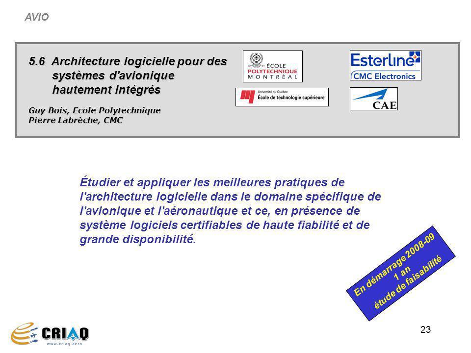 23 5.6 Architecture logicielle pour des systèmes d'avionique hautement intégrés Guy Bois, Ecole Polytechnique Pierre Labrèche, CMC Étudier et applique