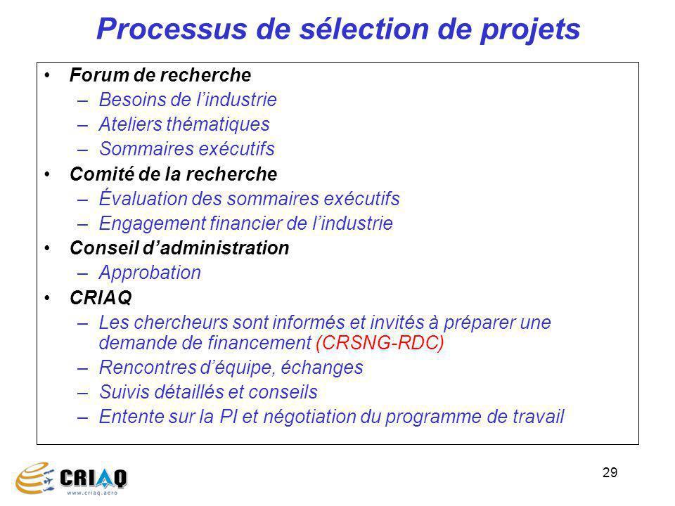 29 Processus de sélection de projets Forum de recherche –Besoins de lindustrie –Ateliers thématiques –Sommaires exécutifs Comité de la recherche –Éval
