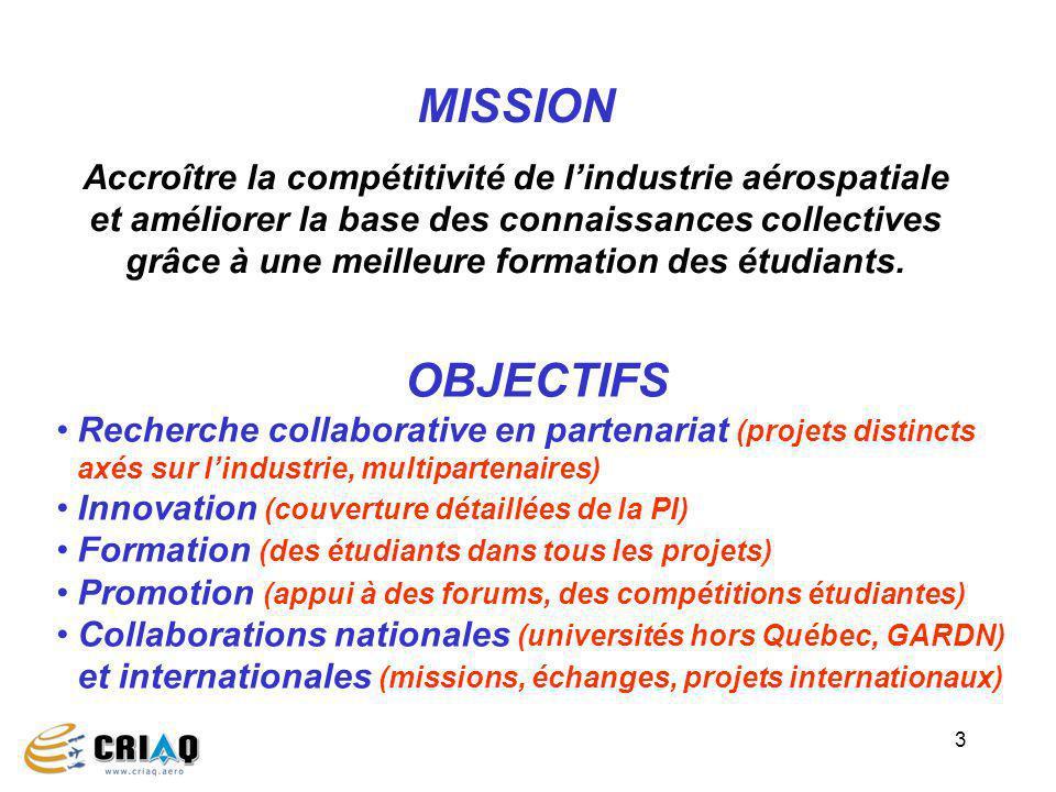 3 OBJECTIFS Recherche collaborative en partenariat (projets distincts axés sur lindustrie, multipartenaires) Innovation (couverture détaillées de la P