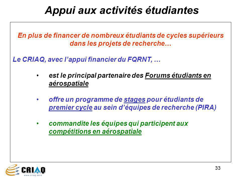 33 Appui aux activités étudiantes En plus de financer de nombreux étudiants de cycles supérieurs dans les projets de recherche… Le CRIAQ, avec lappui