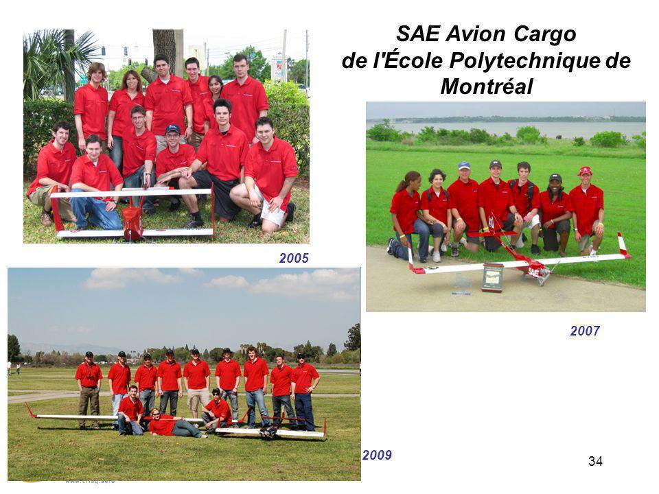 34 SAE Avion Cargo de l École Polytechnique de Montréal 2005 2007 2009
