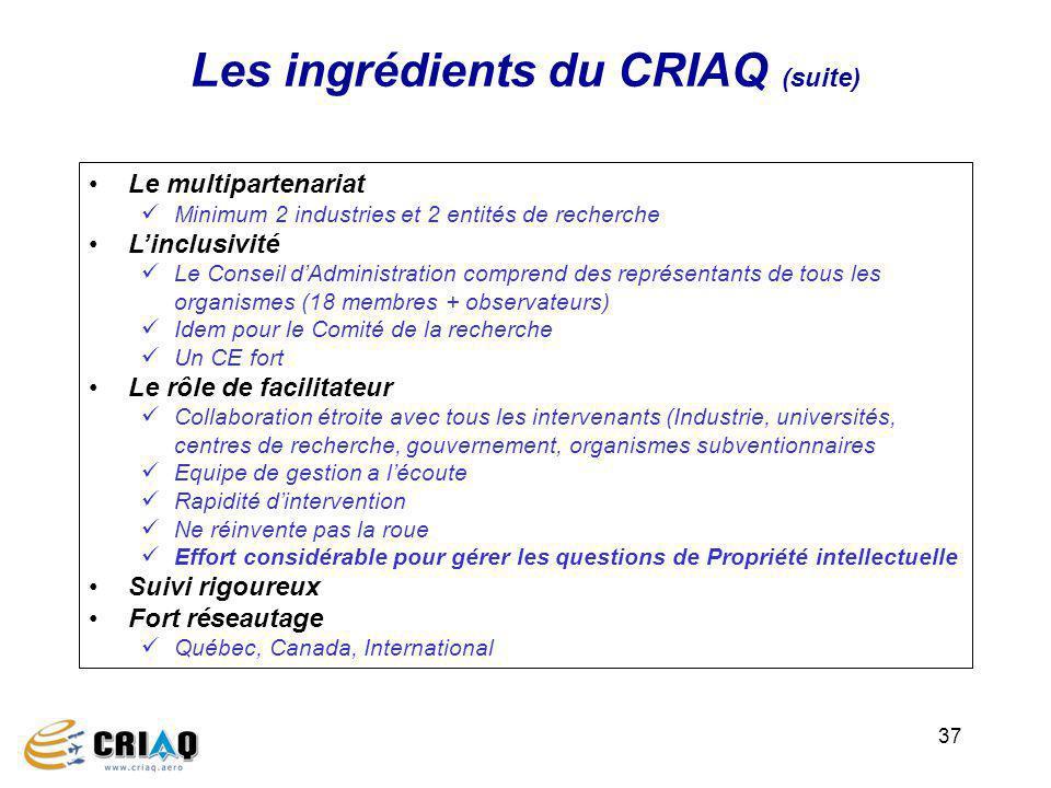 37 Les ingrédients du CRIAQ (suite) Le multipartenariat Minimum 2 industries et 2 entités de recherche Linclusivité Le Conseil dAdministration compren