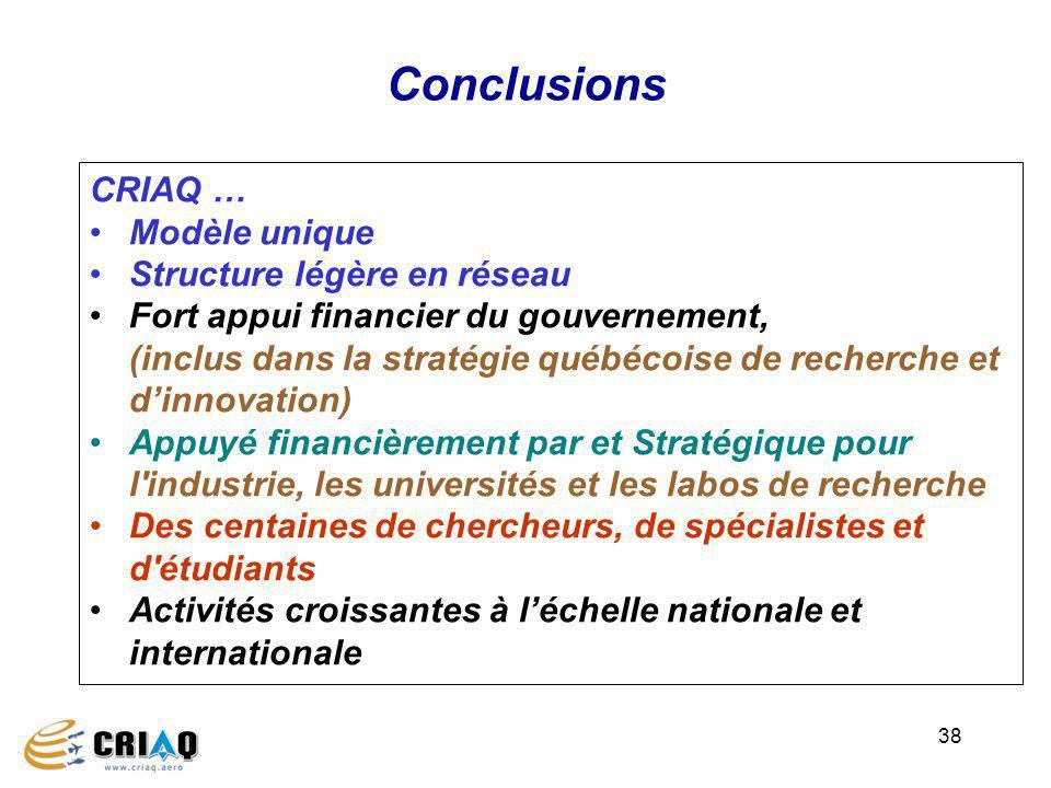 38 Conclusions CRIAQ … Modèle unique Structure légère en réseau Fort appui financier du gouvernement, (inclus dans la stratégie québécoise de recherch