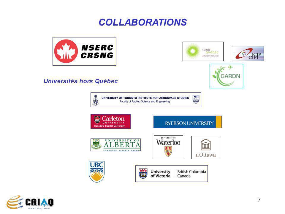 7 Universités hors Québec COLLABORATIONS