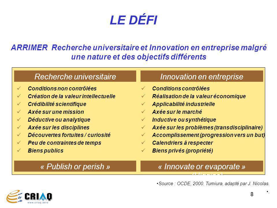 8 ARRIMER Recherche universitaire et Innovation en entreprise malgré une nature et des objectifs différents Source : OCDE, 2000. Tumiura, adapté par J