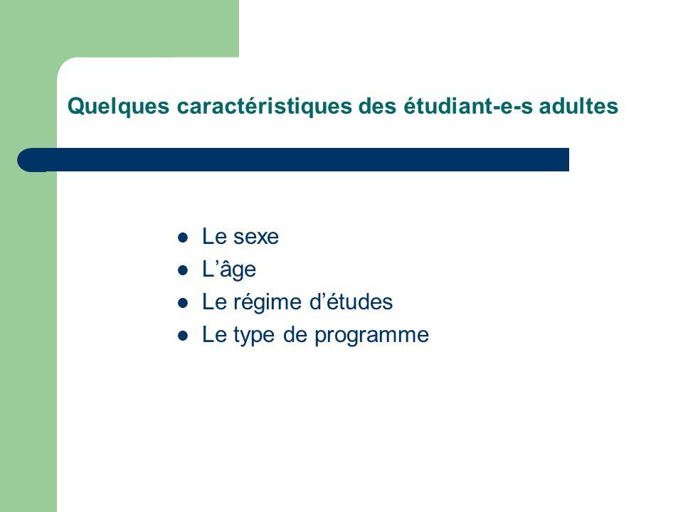 Quelques caractéristiques des étudiant-e-s adultes Le sexe Lâge Le régime détudes Le type de programme