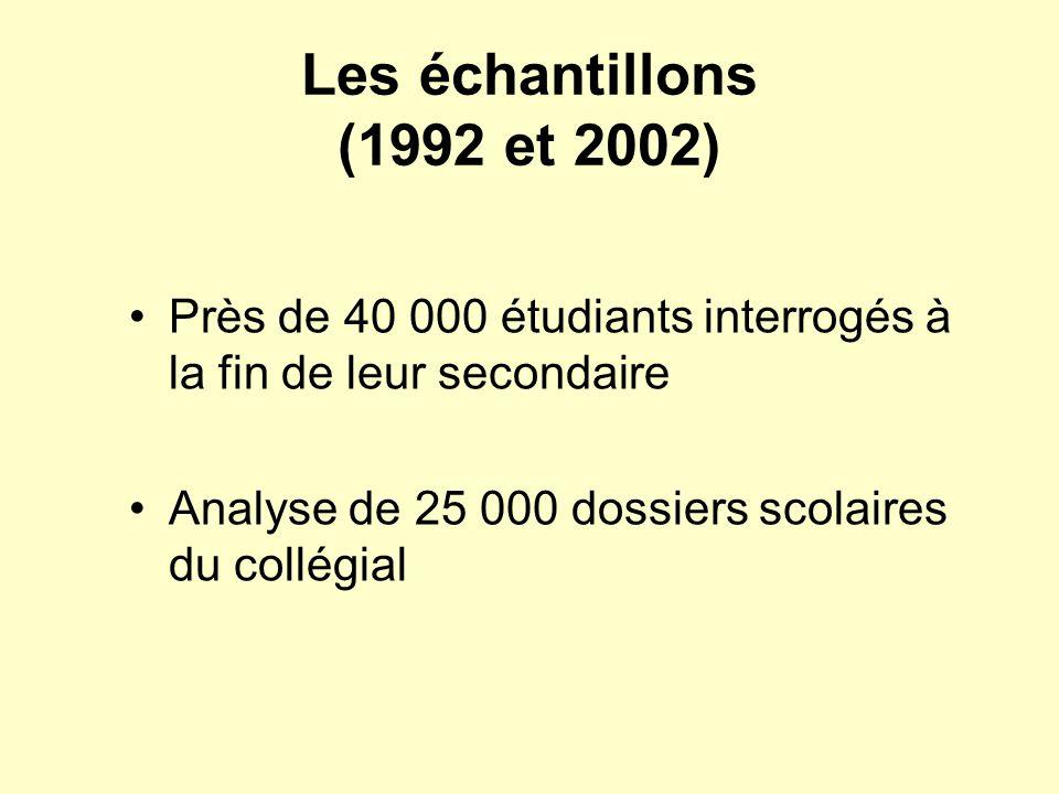 Les échantillons (1992 et 2002) Près de 40 000 étudiants interrogés à la fin de leur secondaire Analyse de 25 000 dossiers scolaires du collégial