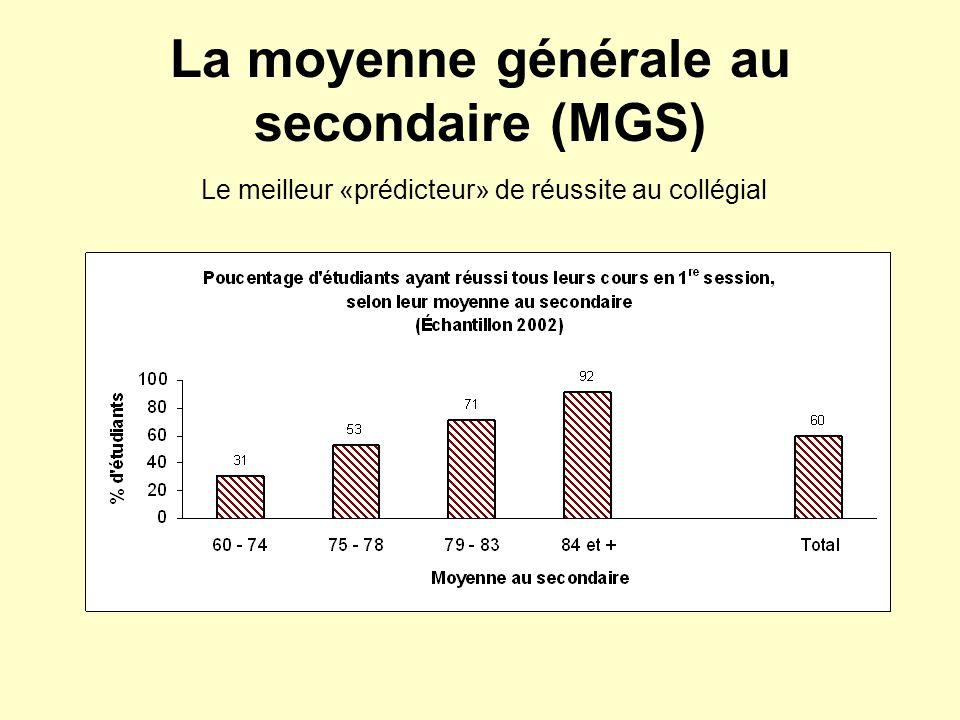 La moyenne générale au secondaire (MGS) Le meilleur «prédicteur» de réussite au collégial
