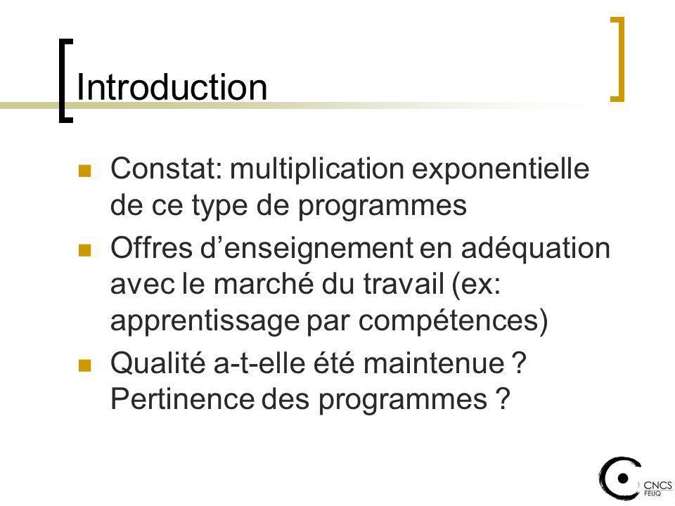 Introduction Constat: multiplication exponentielle de ce type de programmes Offres denseignement en adéquation avec le marché du travail (ex: apprentissage par compétences) Qualité a-t-elle été maintenue .