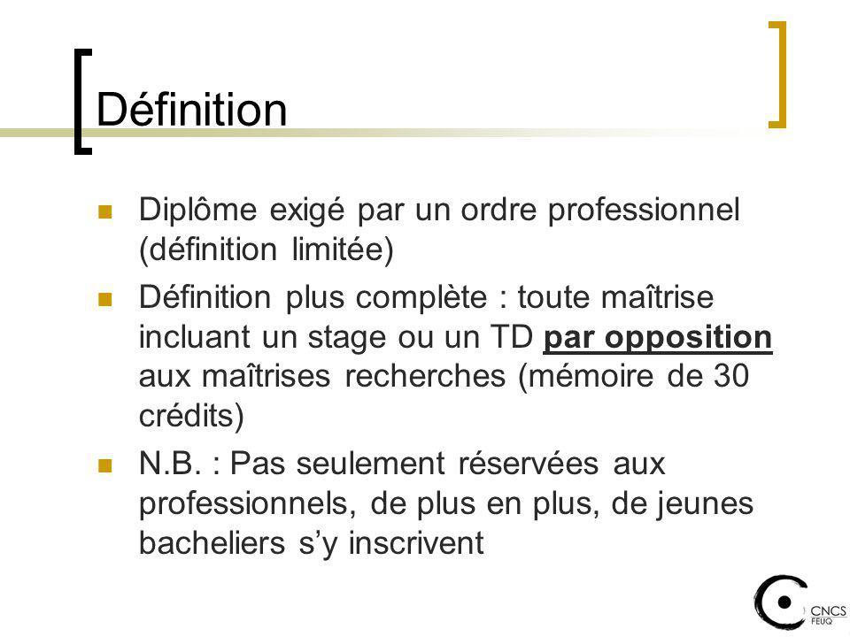 Définition Diplôme exigé par un ordre professionnel (définition limitée) Définition plus complète : toute maîtrise incluant un stage ou un TD par opposition aux maîtrises recherches (mémoire de 30 crédits) N.B.