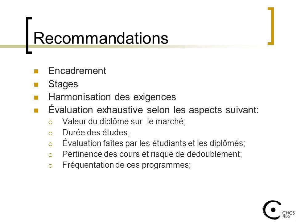Recommandations Encadrement Stages Harmonisation des exigences Évaluation exhaustive selon les aspects suivant: Valeur du diplôme sur le marché; Durée des études; Évaluation faîtes par les étudiants et les diplômés; Pertinence des cours et risque de dédoublement; Fréquentation de ces programmes;