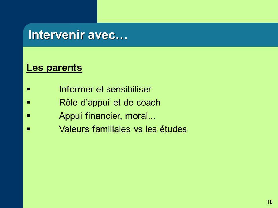 18 Intervenir avec… Les parents Informer et sensibiliser Rôle dappui et de coach Appui financier, moral...