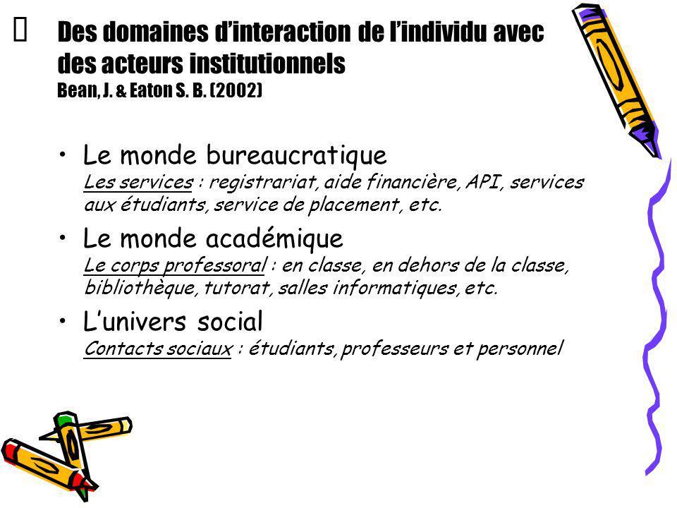 Des domaines dinteraction de lindividu avec des acteurs institutionnels Bean, J. & Eaton S. B. (2002) Le monde bureaucratique Les services : registrar