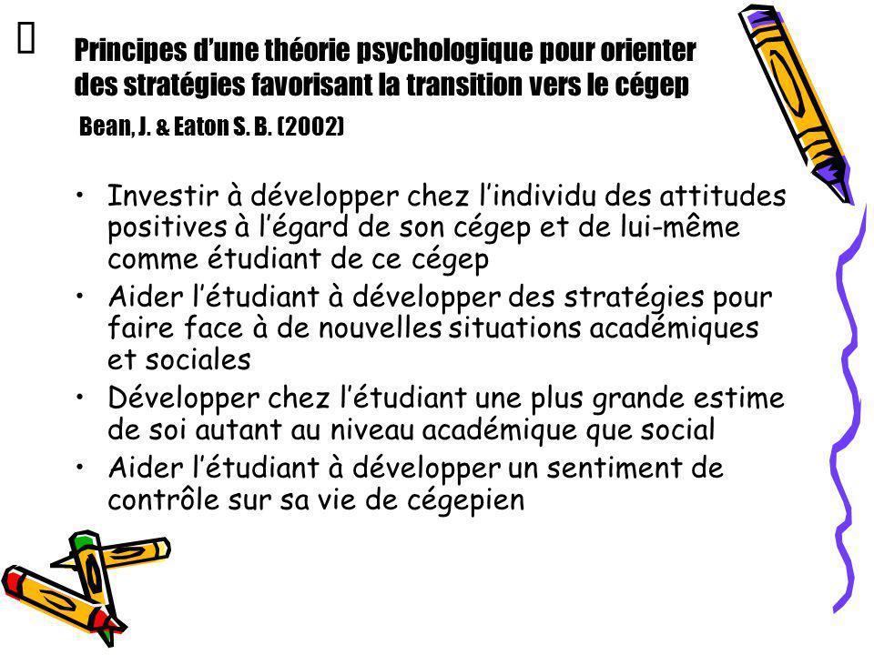 Principes dune théorie psychologique pour orienter des stratégies favorisant la transition vers le cégep Bean, J. & Eaton S. B. (2002) Investir à déve