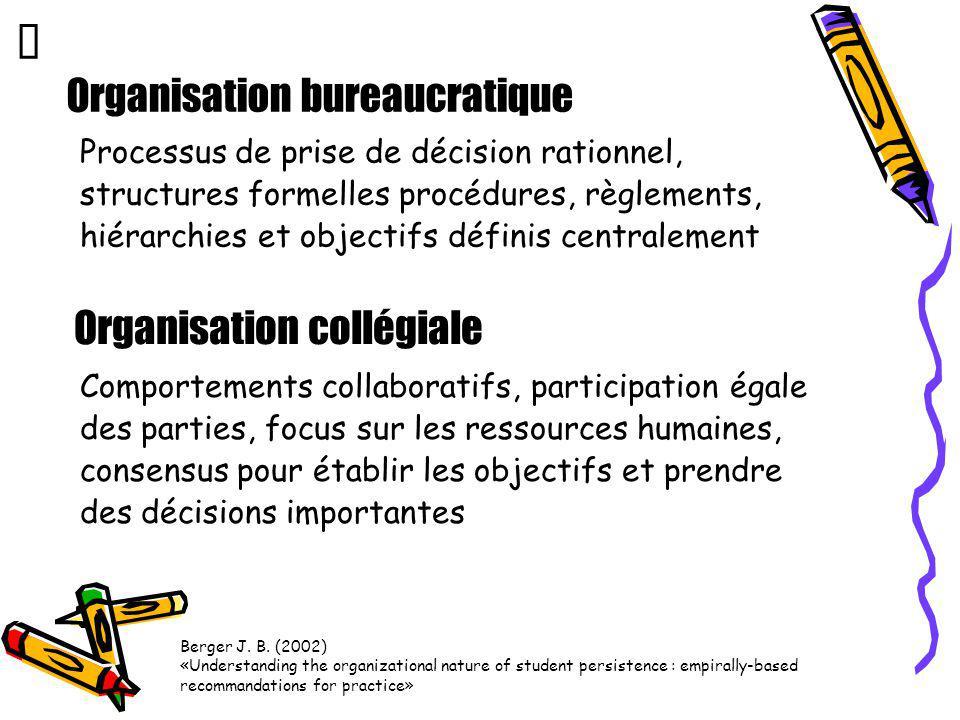 Organisation bureaucratique Processus de prise de décision rationnel, structures formelles procédures, règlements, hiérarchies et objectifs définis ce