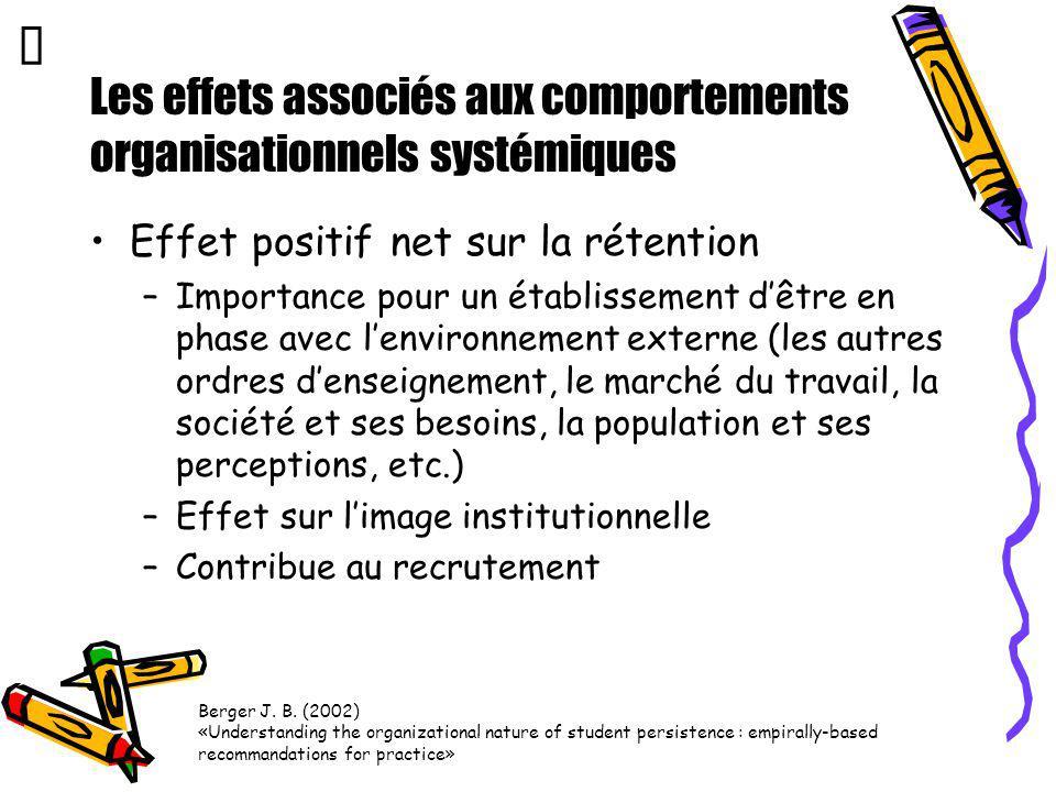 Les effets associés aux comportements organisationnels systémiques Effet positif net sur la rétention –Importance pour un établissement dêtre en phase