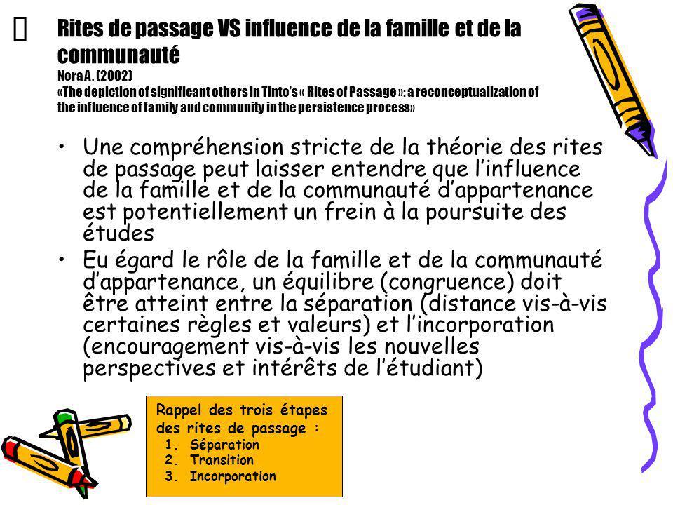 Rites de passage VS influence de la famille et de la communauté Nora A. (2002) «The depiction of significant others in Tintos « Rites of Passage »: a