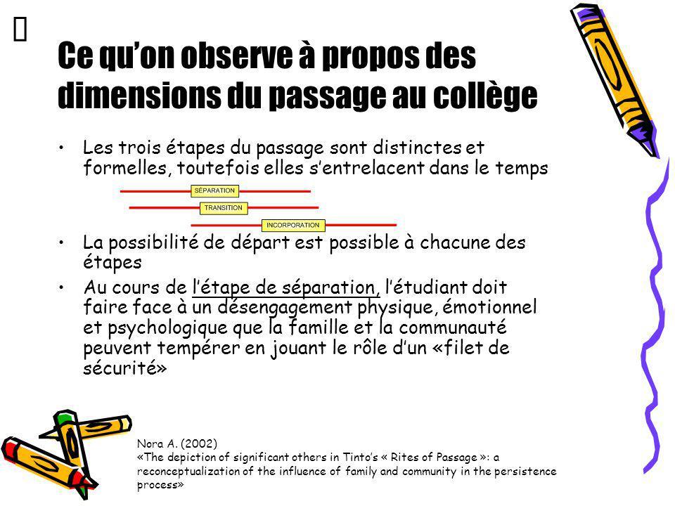 Ce quon observe à propos des dimensions du passage au collège Les trois étapes du passage sont distinctes et formelles, toutefois elles sentrelacent d
