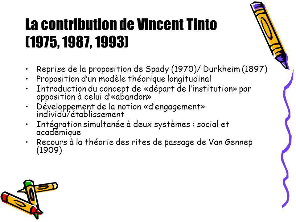 La contribution de Vincent Tinto (1975, 1987, 1993) Reprise de la proposition de Spady (1970)/ Durkheim (1897) Proposition dun modèle théorique longit