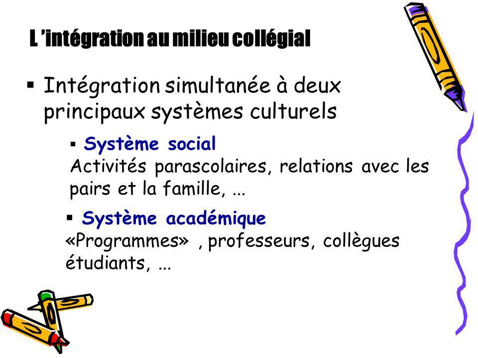 L intégration au milieu collégial Intégration simultanée à deux principaux systèmes culturels Système social Activités parascolaires, relations avec l