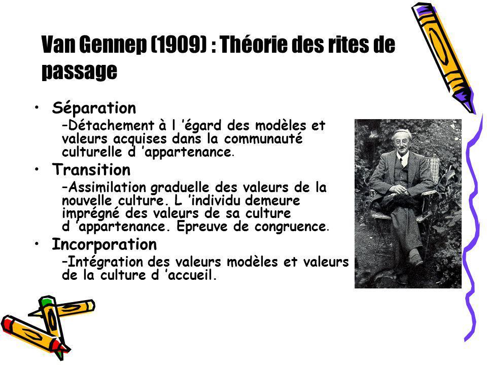 Van Gennep (1909) : Théorie des rites de passage Séparation –Détachement à l égard des modèles et valeurs acquises dans la communauté culturelle d app