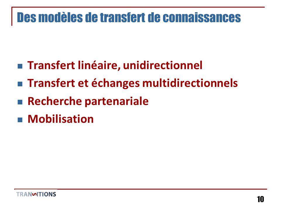 10 Des modèles de transfert de connaissances Transfert linéaire, unidirectionnel Transfert et échanges multidirectionnels Recherche partenariale Mobilisation