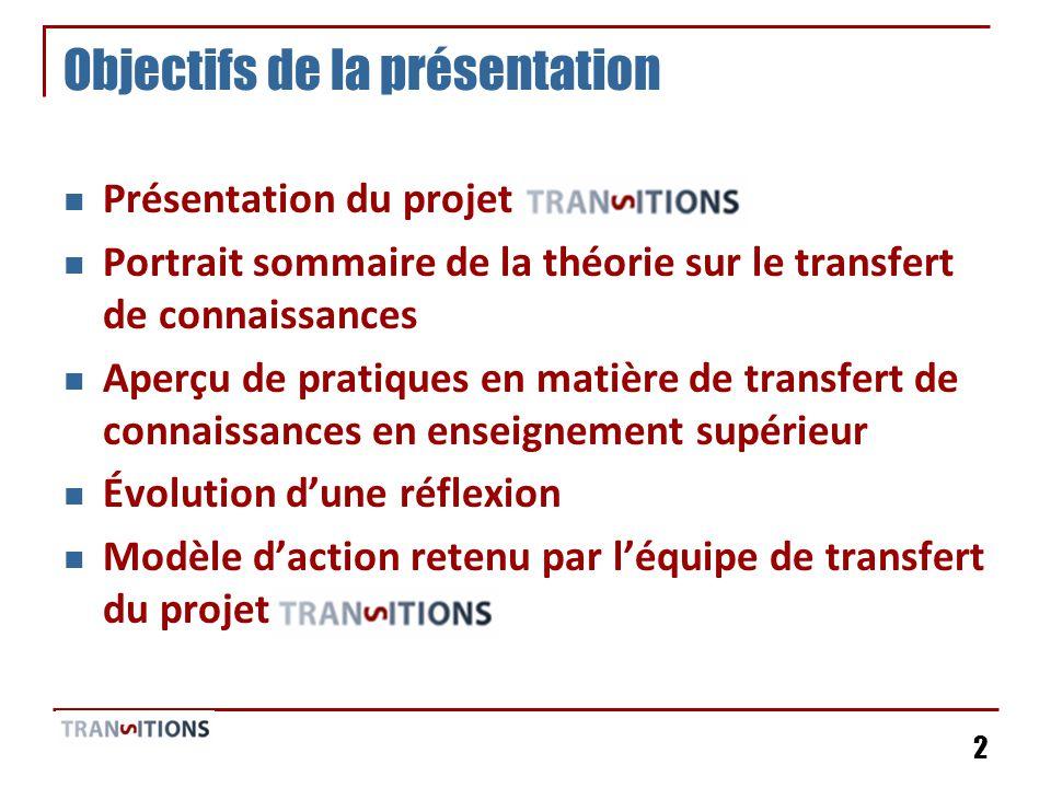 2 Objectifs de la présentation Présentation du projet Portrait sommaire de la théorie sur le transfert de connaissances Aperçu de pratiques en matière de transfert de connaissances en enseignement supérieur Évolution dune réflexion Modèle daction retenu par léquipe de transfert du projet