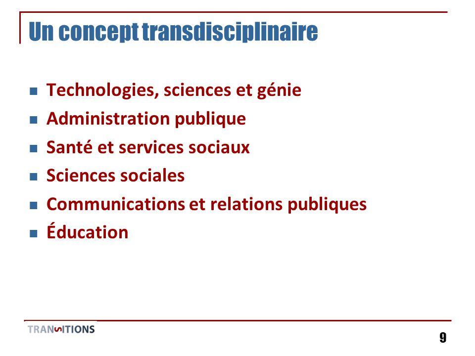 9 Un concept transdisciplinaire Technologies, sciences et génie Administration publique Santé et services sociaux Sciences sociales Communications et relations publiques Éducation