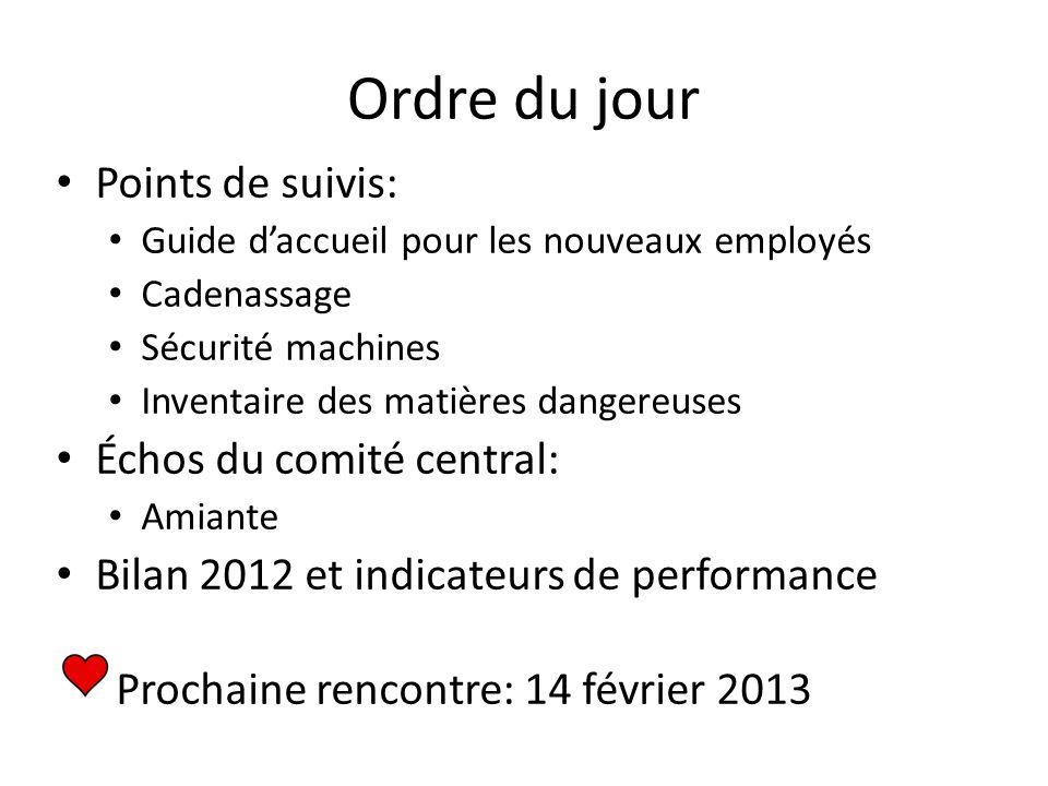 Ordre du jour Points de suivis: Guide daccueil pour les nouveaux employés Cadenassage Sécurité machines Inventaire des matières dangereuses Échos du c