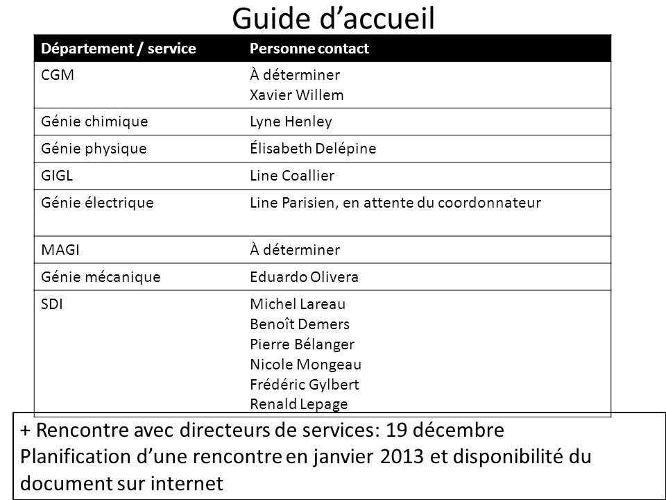 Guide daccueil + Rencontre avec directeurs de services: 19 décembre Planification dune rencontre en janvier 2013 et disponibilité du document sur inte