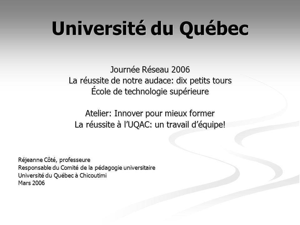 Journée Réseau 2006 La réussite de notre audace: dix petits tours École de technologie supérieure Atelier: Innover pour mieux former La réussite à lUQ