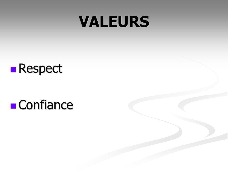 VALEURS Respect Respect Confiance Confiance