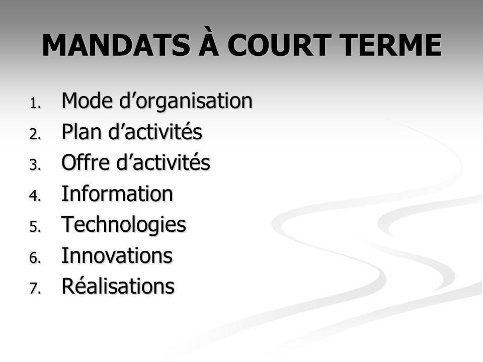 MANDATS À COURT TERME 1. Mode dorganisation 2. Plan dactivités 3. Offre dactivités 4. Information 5. Technologies 6. Innovations 7. Réalisations
