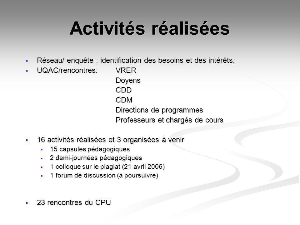Activités réalisées Réseau/ enquête : identification des besoins et des intérêts; Réseau/ enquête : identification des besoins et des intérêts; UQAC/r