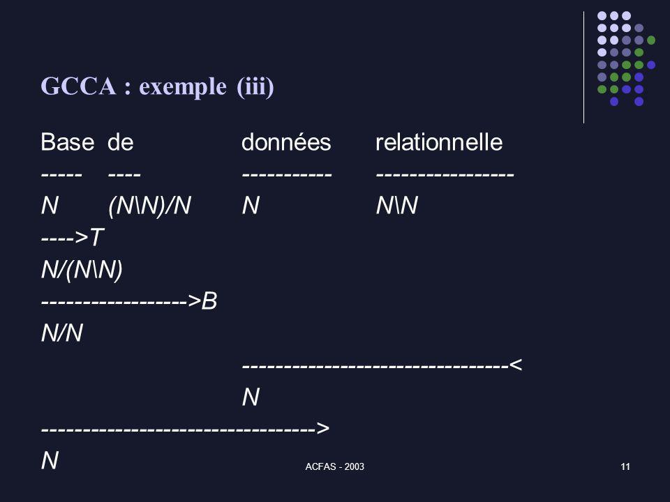 ACFAS - 200311 GCCA : exemple (iii) Base de donnéesrelationnelle ------------------------------------- N(N\N)/NNN\N ---->T N/(N\N) ------------------>B N/N ---------------------------------< N ----------------------------------> N