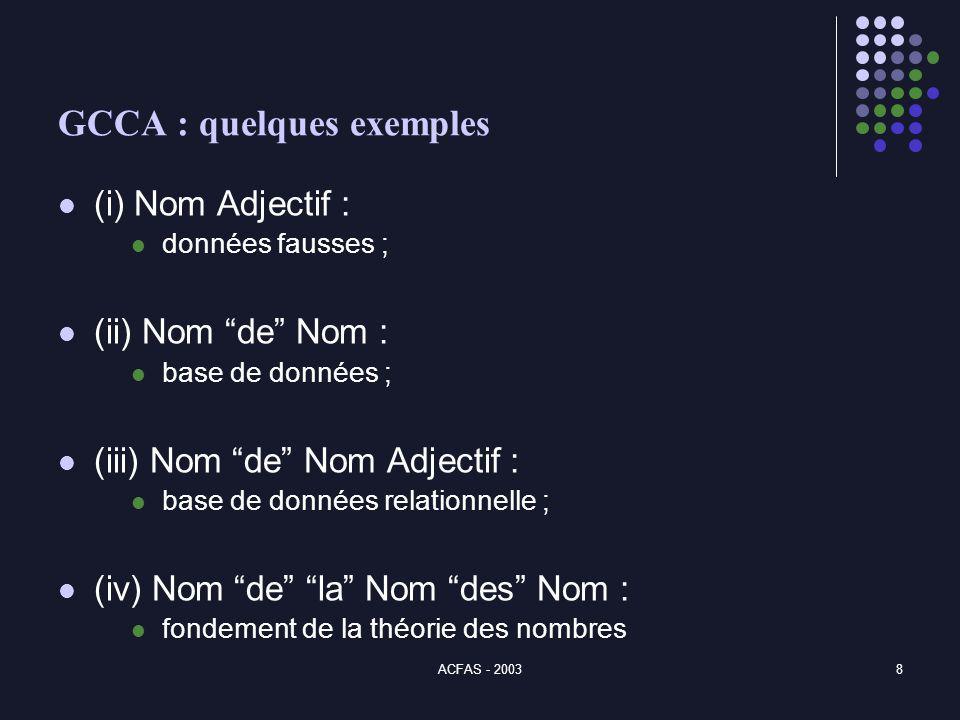 ACFAS - 20038 GCCA : quelques exemples (i) Nom Adjectif : données fausses ; (ii) Nom de Nom : base de données ; (iii) Nom de Nom Adjectif : base de données relationnelle ; (iv) Nom de la Nom des Nom : fondement de la théorie des nombres