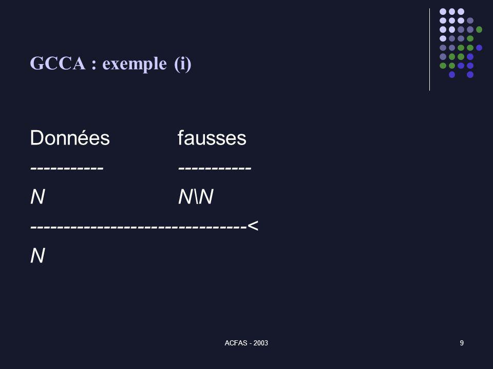 ACFAS - 20039 GCCA : exemple (i) Donnéesfausses----------- NN\N --------------------------------< N