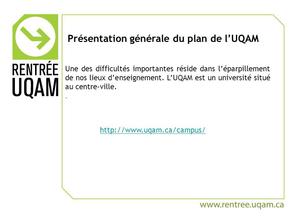 Présentation générale du plan de lUQAM Une des difficultés importantes réside dans léparpillement de nos lieux denseignement.