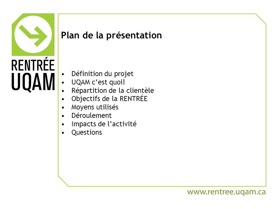 Plan de la présentation Définition du projet UQAM cest quoi.
