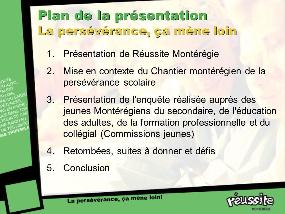 Plan de la présentation La persévérance, ça mène loin 1.Présentation de Réussite Montérégie 2.Mise en contexte du Chantier montérégien de la persévéra