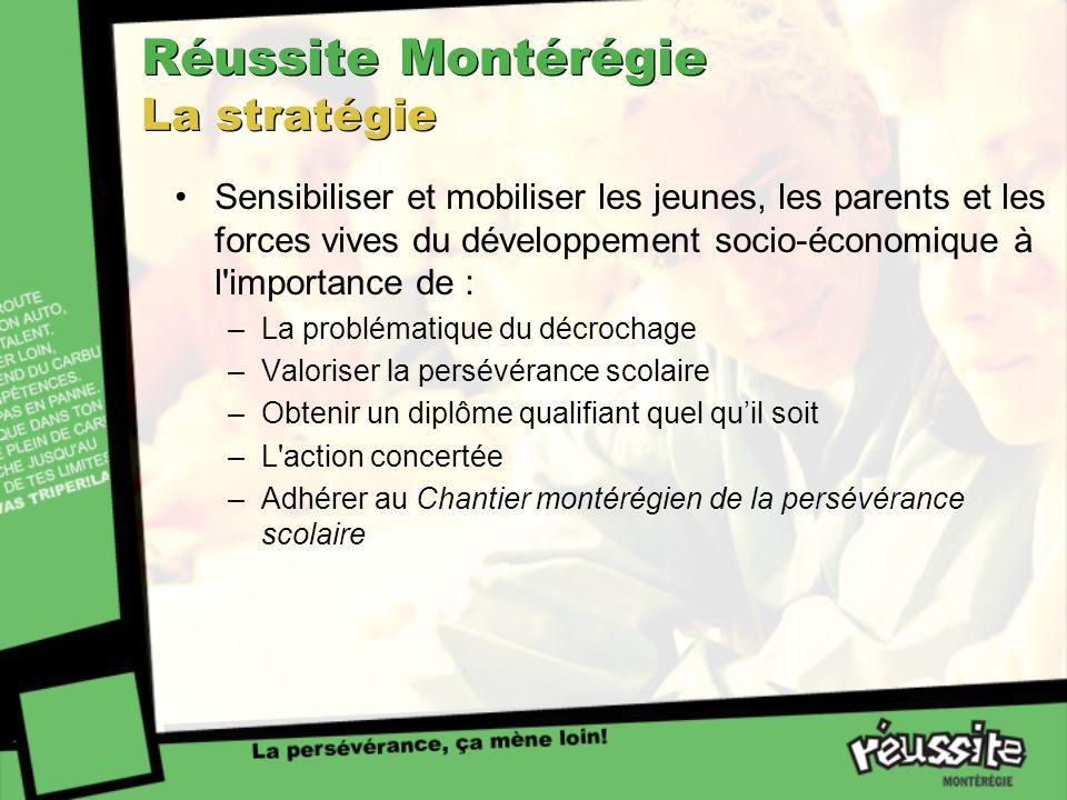 Réussite Montérégie La stratégie Sensibiliser et mobiliser les jeunes, les parents et les forces vives du développement socio-économique à l'importanc